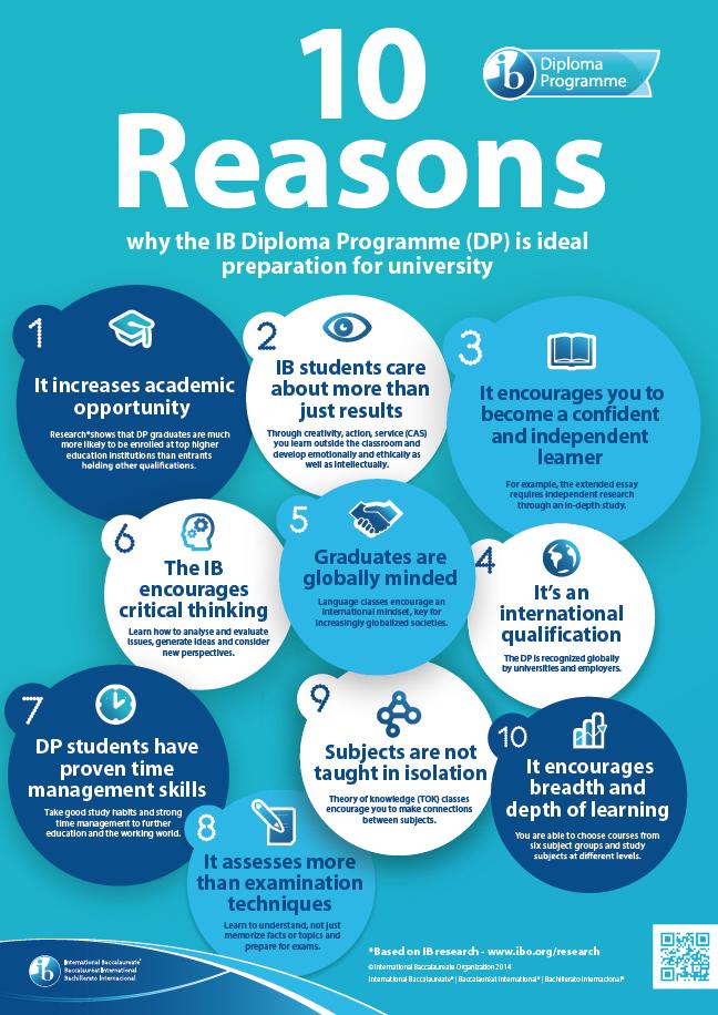 10-Reasons-IB-Diploma